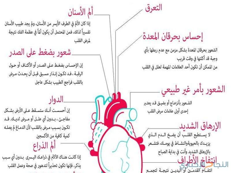 العلامات المبكرة لأمراض القلب