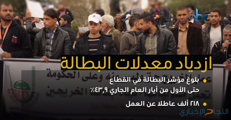 انهيار اقتصاد غزة في ظل سيطرة حماس