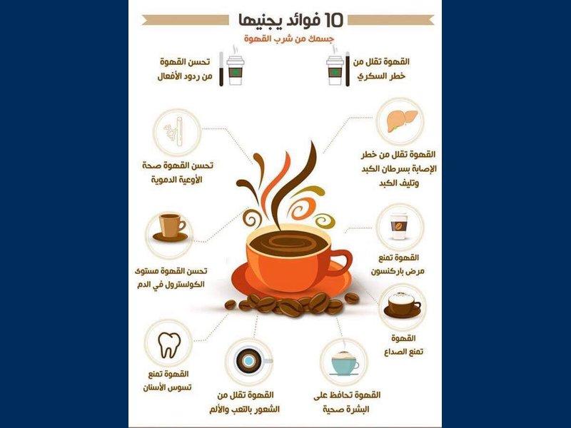 فوائد يجنيها جسمك من شرب القهوة
