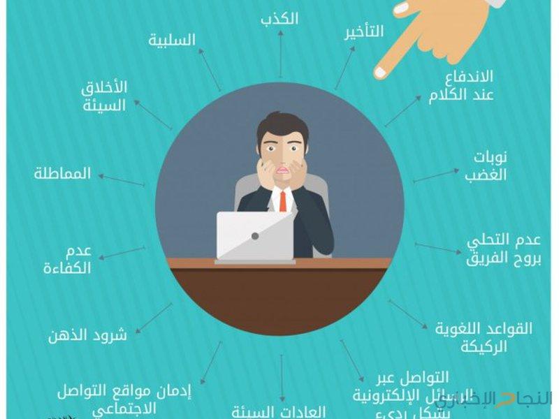 عادات سيئة في العمل قد تكلفك وظيفتك