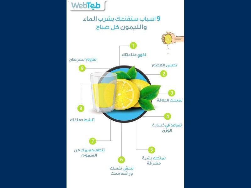 أسباب تقنعك بشرب الماء والليمون كل صباح
